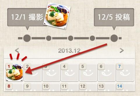 カレンダー説明(日付)